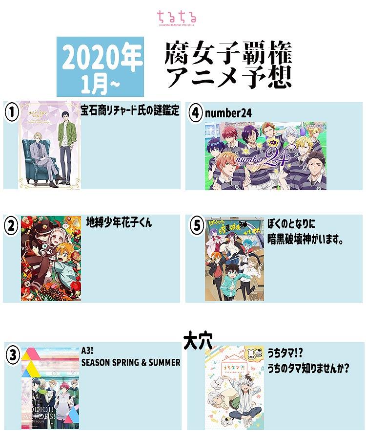 2020 春 覇権 今期アニメ